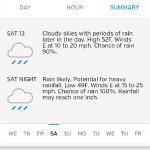 ForecastforSaturdayMay13