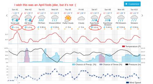 Bradford-RI-10-Day-Forecast-4-1-18.png